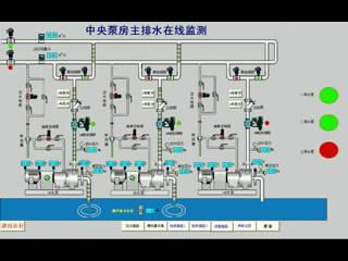 井下排水系统
