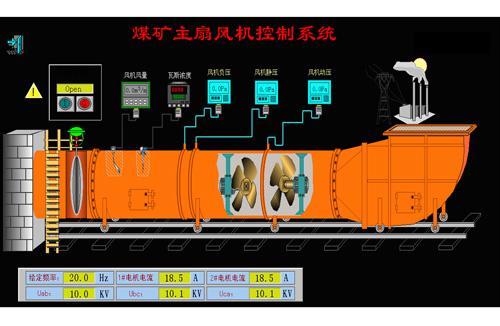 煤矿主扇风机自动化节能控制系统