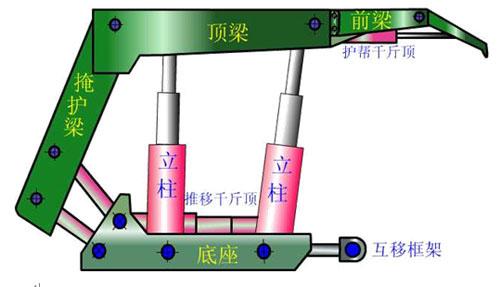 (2)安全阀:主要是防止液压执行元件(立柱,千斤顶)过载,保证液压图片