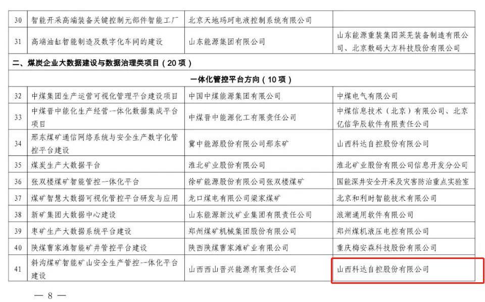 中国煤炭工业协会关于发布2019-2020年度煤炭行业两化深度融合优秀项目的通知